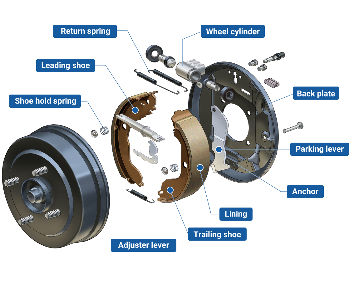 Drum brake repair and service including brake drums, shoes, wheel cylinders, and hardware in Santa Rosa, CA